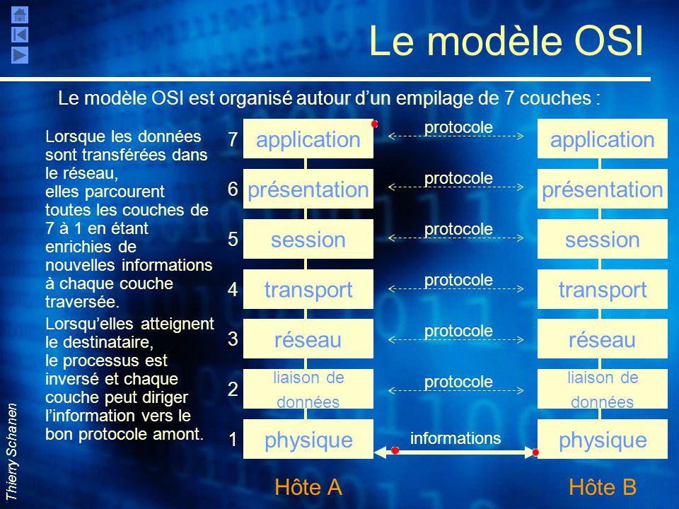 Le modèle OSI application application présentation présentation