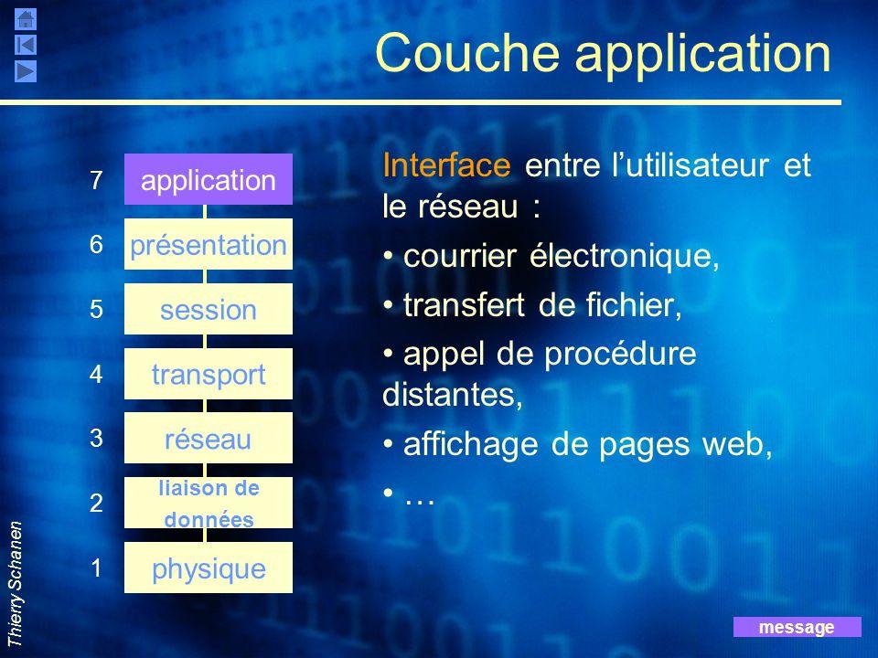 Couche application Interface entre l'utilisateur et le réseau :