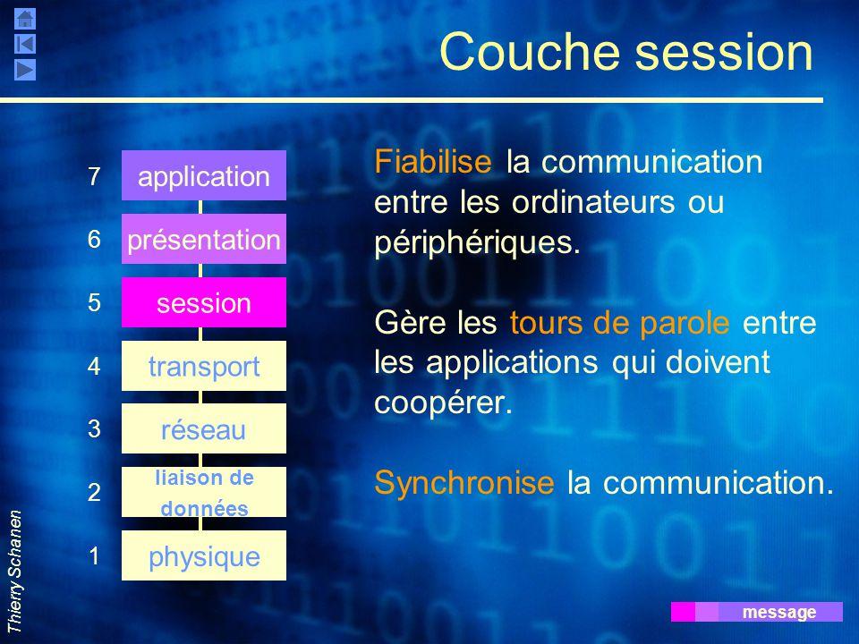 Couche session Fiabilise la communication entre les ordinateurs ou périphériques.