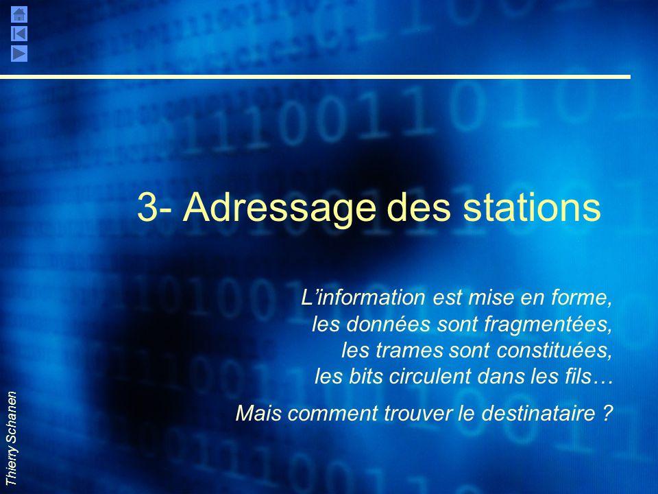 3- Adressage des stations