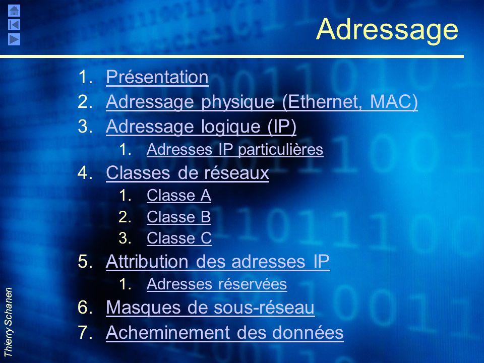 Adressage Présentation Adressage physique (Ethernet, MAC)