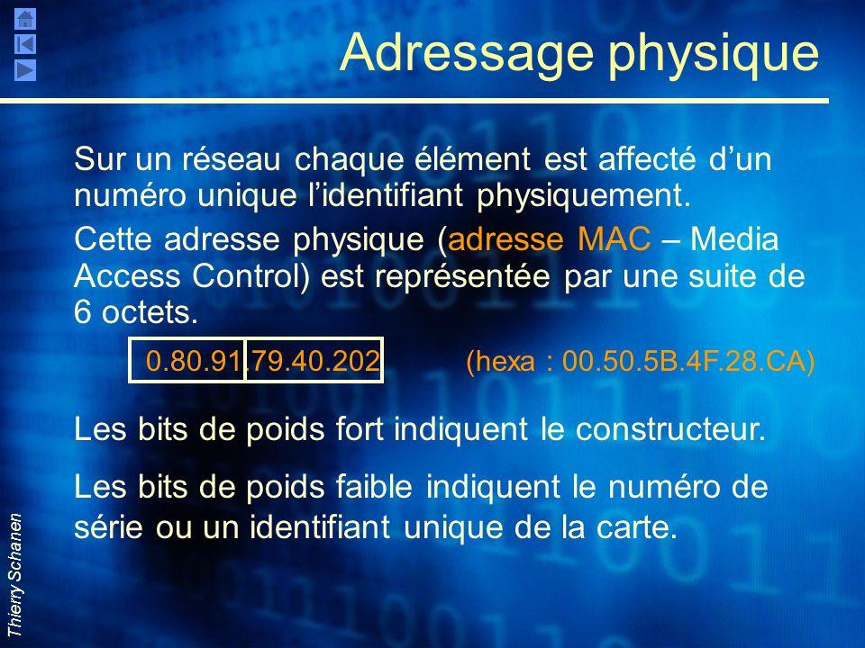 Adressage physique Sur un réseau chaque élément est affecté d'un numéro unique l'identifiant physiquement.