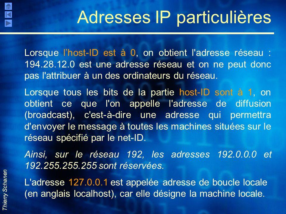 Adresses IP particulières