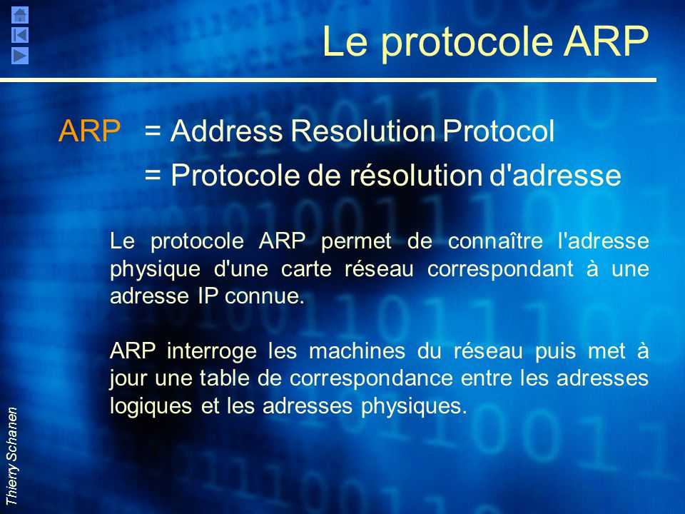Le protocole ARP ARP = Address Resolution Protocol