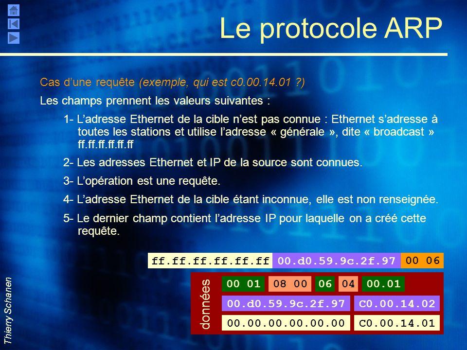 Le protocole ARP données