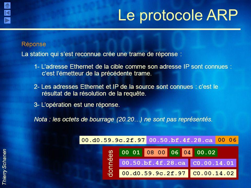 Le protocole ARP données Réponse
