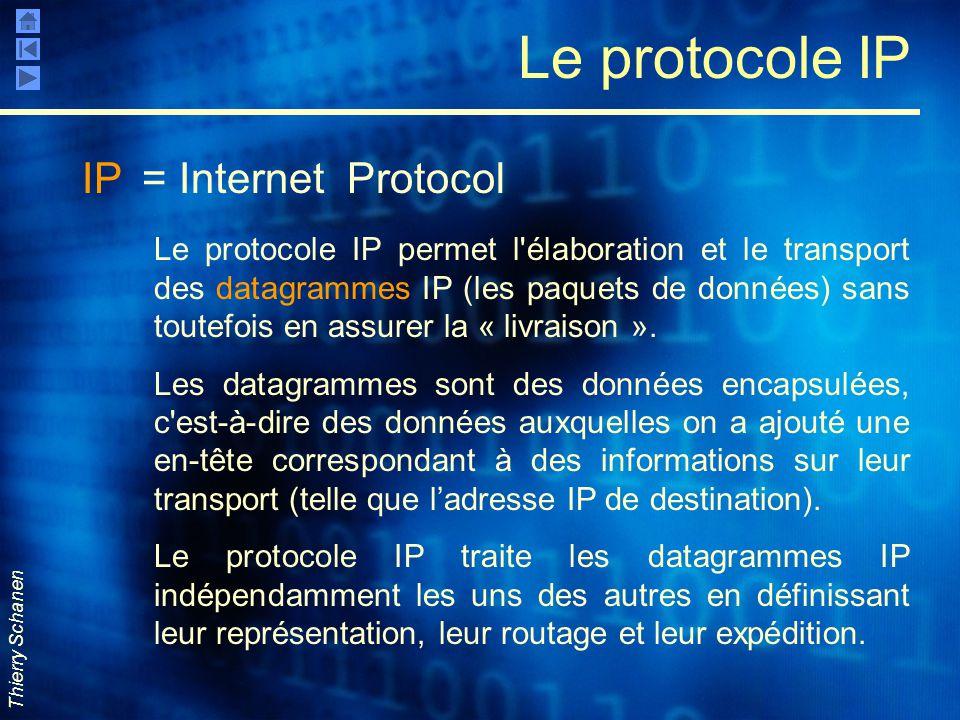Le protocole IP IP = Internet Protocol