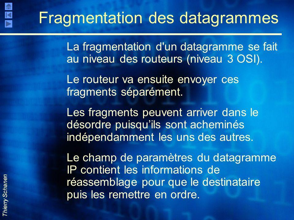 Fragmentation des datagrammes