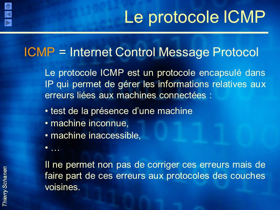 Le protocole ICMP ICMP = Internet Control Message Protocol
