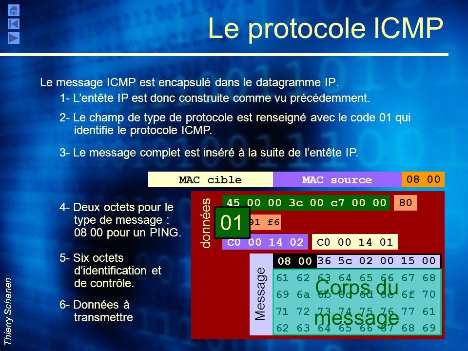 Le protocole ICMP 01 Corps du message données Message