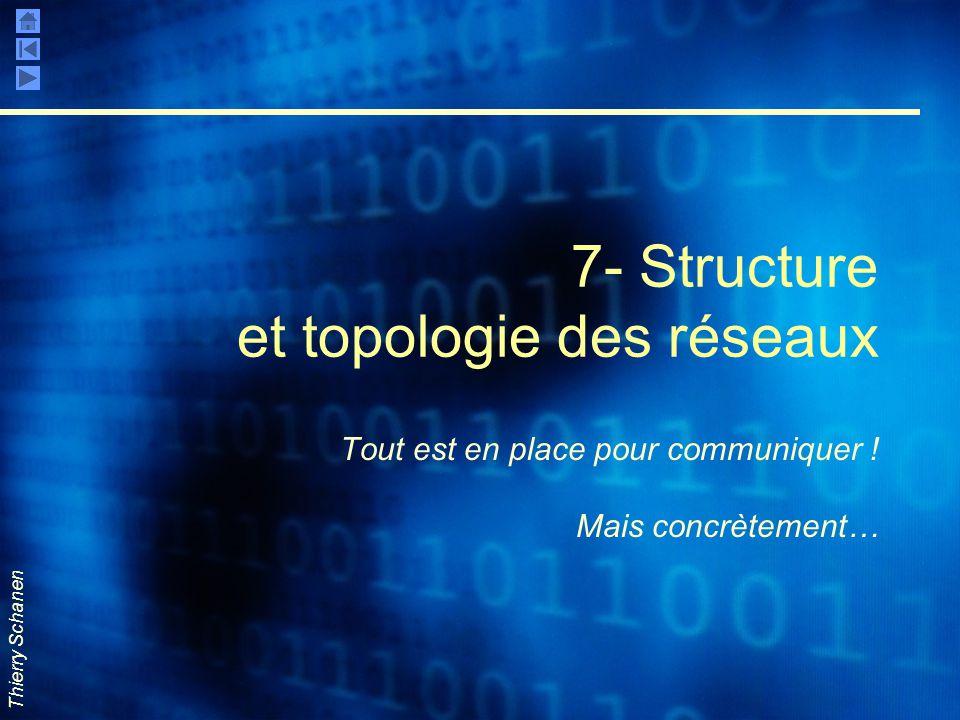 7- Structure et topologie des réseaux