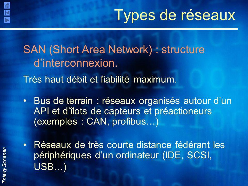 Types de réseaux SAN (Short Area Network) : structure d'interconnexion. Très haut débit et fiabilité maximum.
