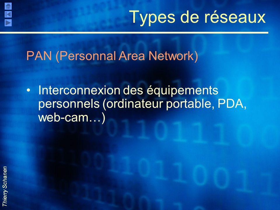 Types de réseaux PAN (Personnal Area Network)