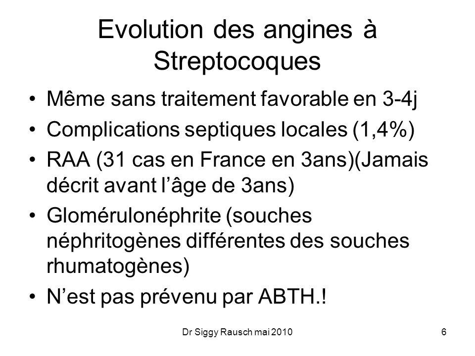 Evolution des angines à Streptocoques