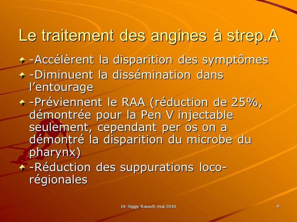 Le traitement des angines à strep.A
