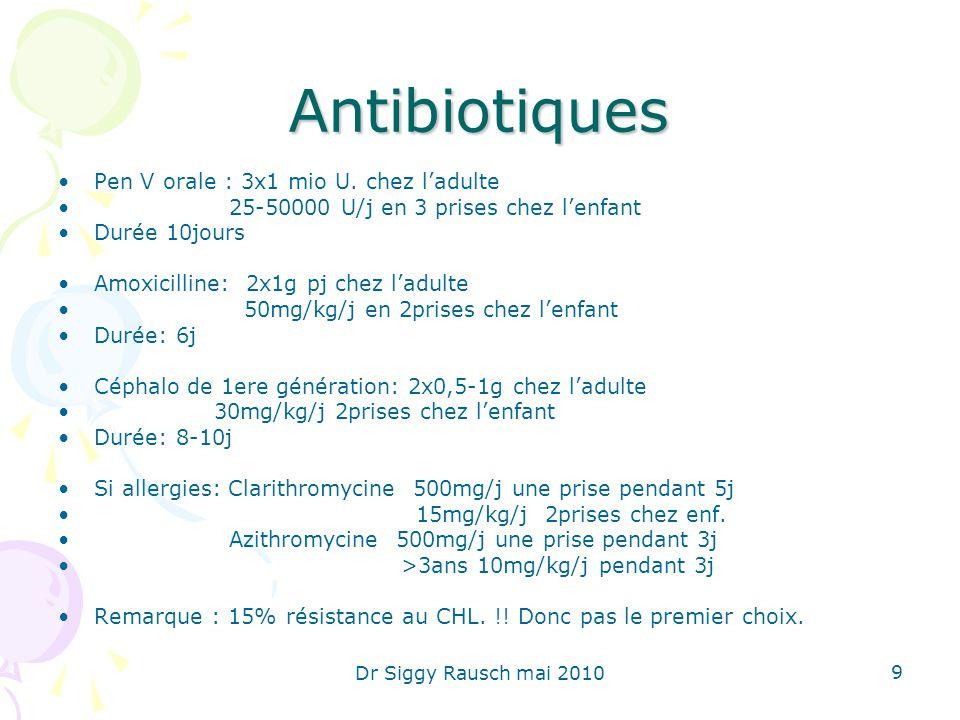 Antibiotiques Pen V orale : 3x1 mio U. chez l'adulte