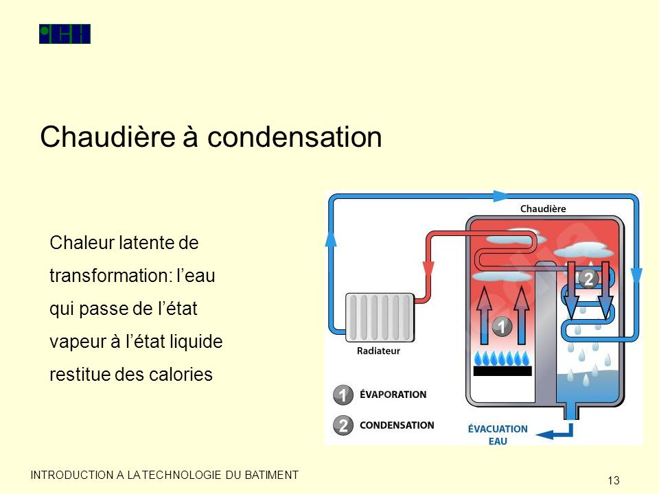 Chaudière à condensation