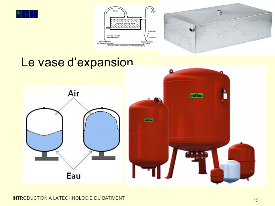 Le vase d'expansion INTRODUCTION A LA TECHNOLOGIE DU BATIMENT