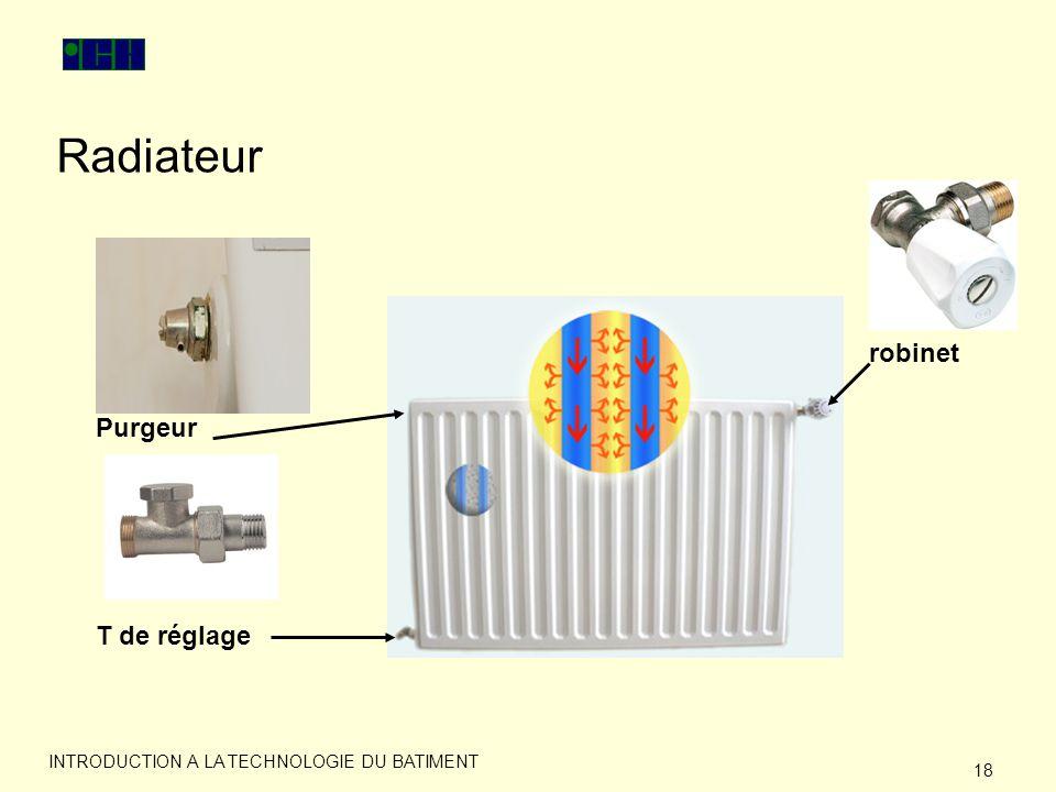 Radiateur robinet Purgeur T de réglage