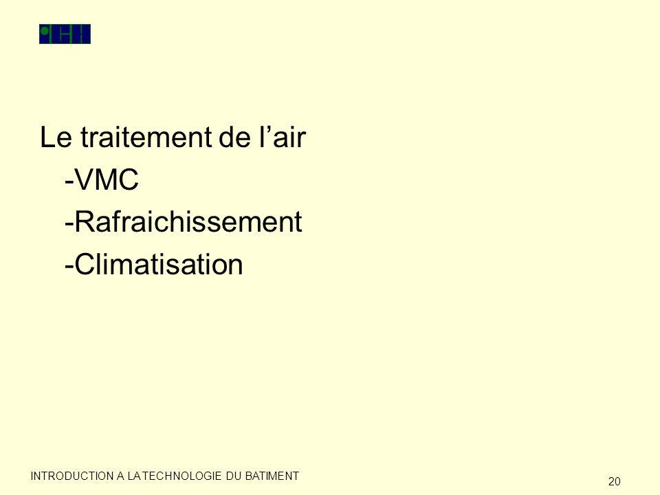 Le traitement de l'air -VMC -Rafraichissement -Climatisation