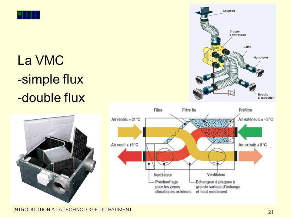 La VMC -simple flux -double flux