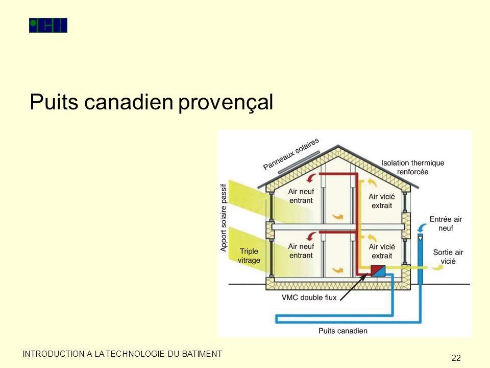 Puits canadien provençal