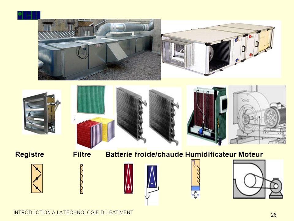 Registre Filtre Batterie froide/chaude Humidificateur Moteur