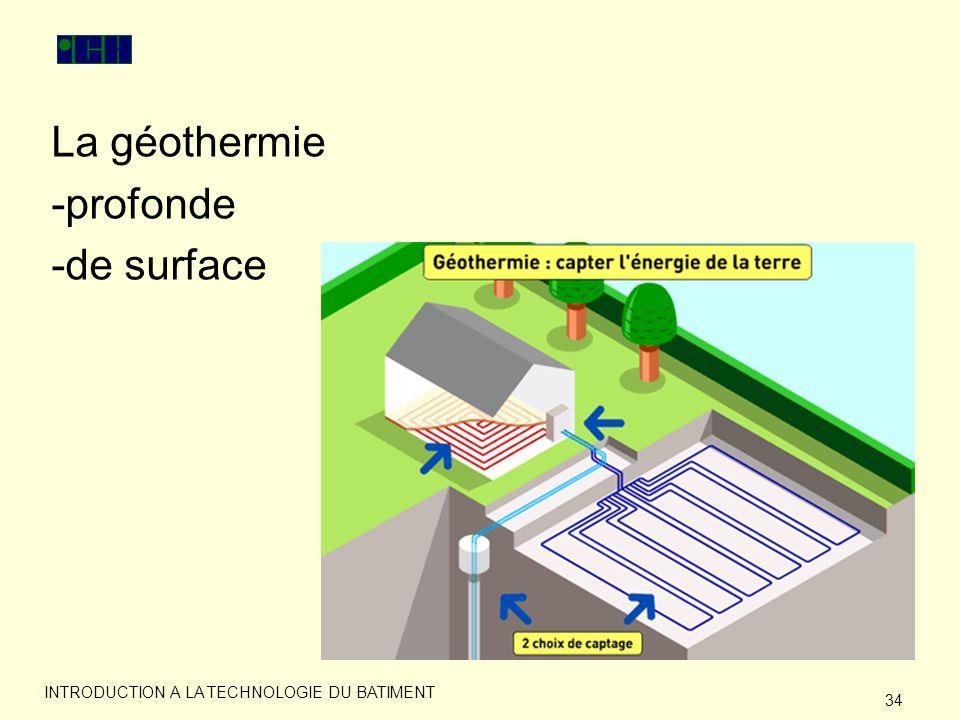 La géothermie -profonde -de surface