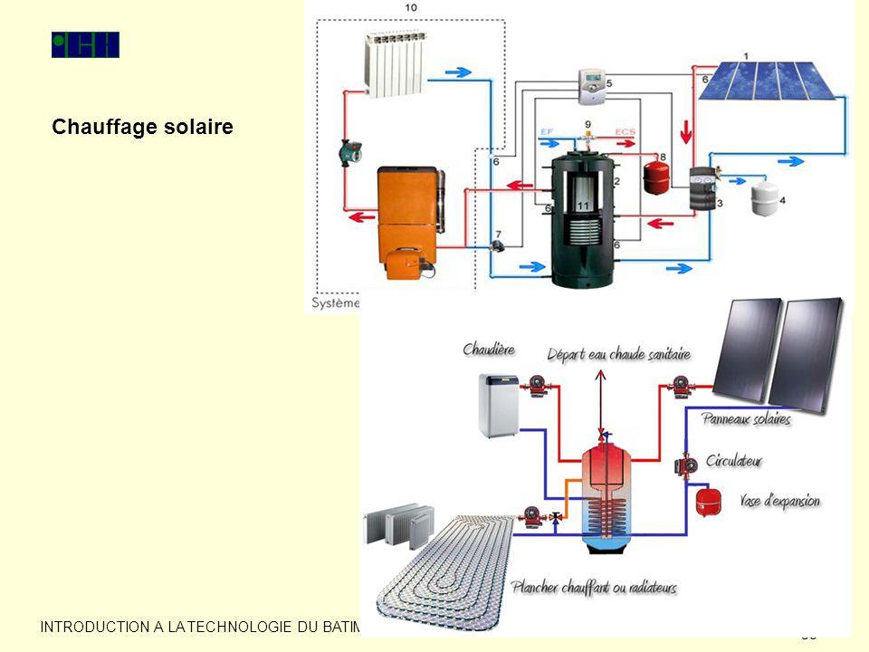 Chauffage solaire INTRODUCTION A LA TECHNOLOGIE DU BATIMENT