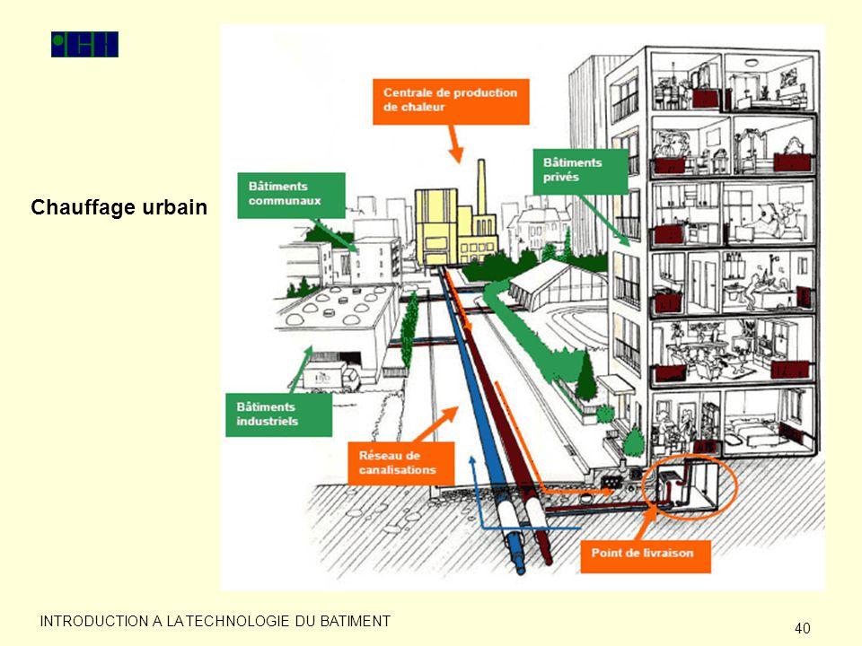 Chauffage urbain INTRODUCTION A LA TECHNOLOGIE DU BATIMENT