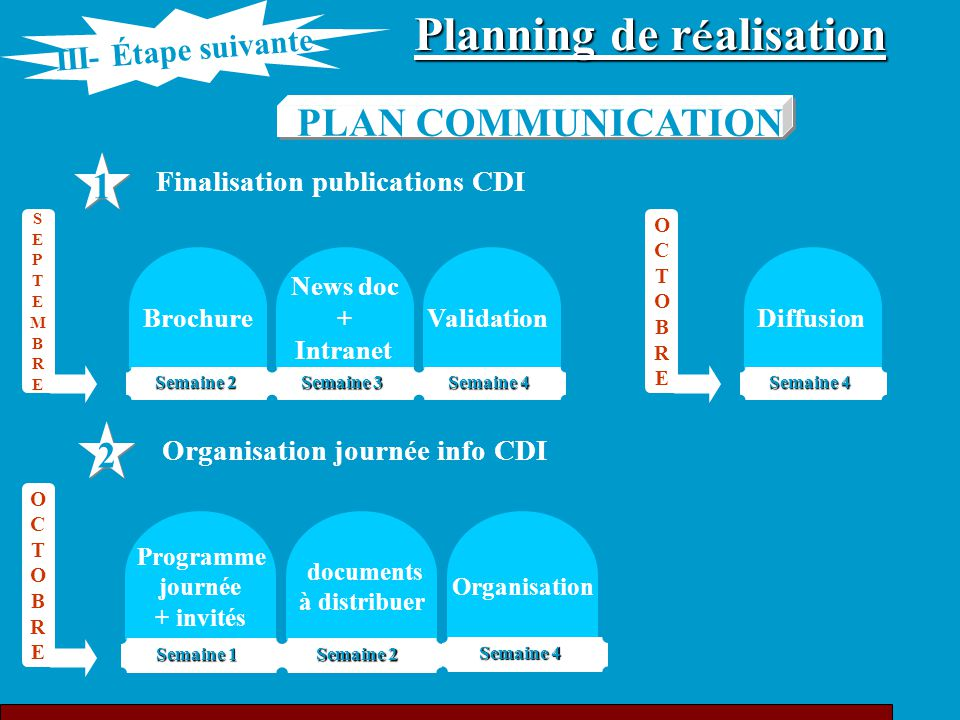 Planning de réalisation