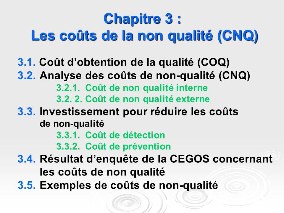 Chapitre 3 : Les coûts de la non qualité (CNQ)