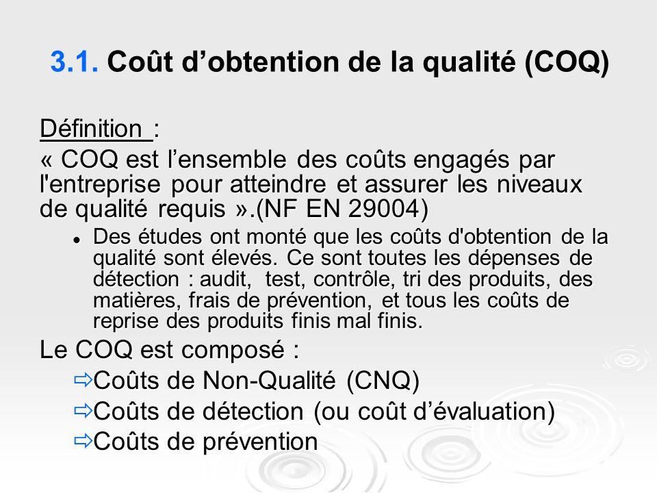 3.1. Coût d'obtention de la qualité (COQ)