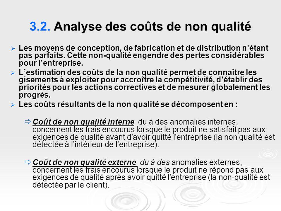 3.2. Analyse des coûts de non qualité