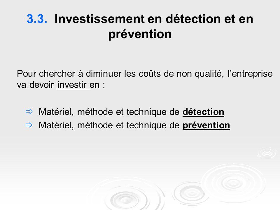 3.3. Investissement en détection et en prévention