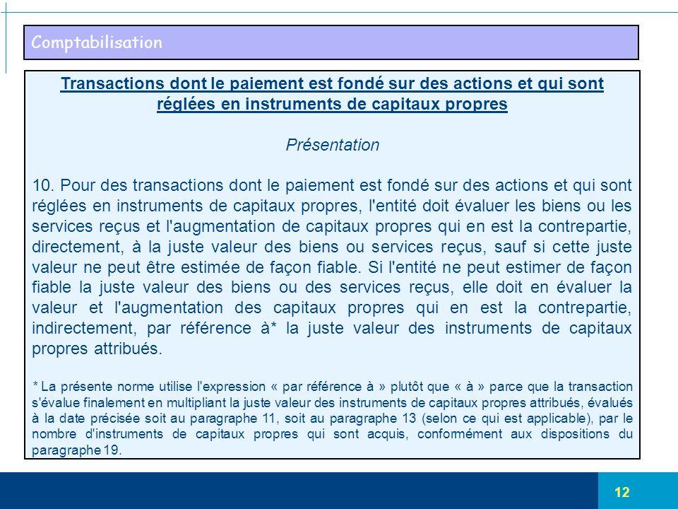 Comptabilisation Transactions dont le paiement est fondé sur des actions et qui sont réglées en instruments de capitaux propres.