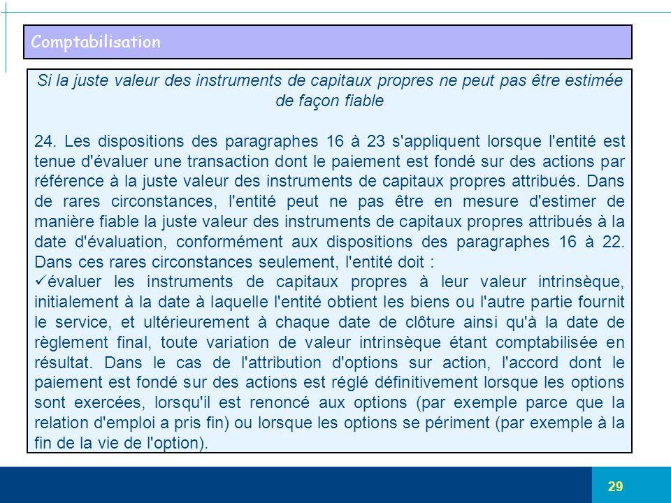 Comptabilisation Si la juste valeur des instruments de capitaux propres ne peut pas être estimée de façon fiable.