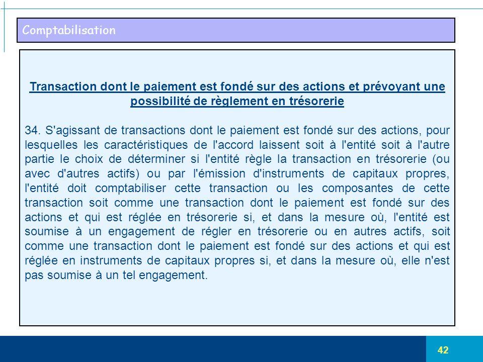 Comptabilisation Transaction dont le paiement est fondé sur des actions et prévoyant une possibilité de règlement en trésorerie.