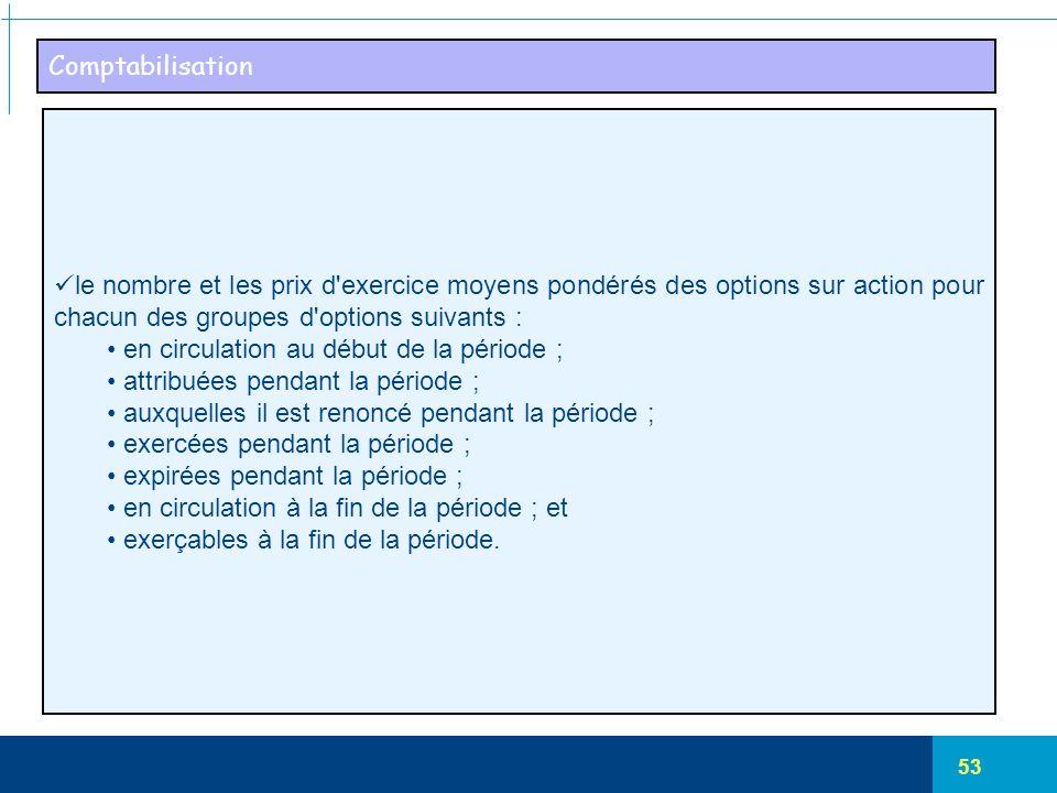 Comptabilisation le nombre et les prix d exercice moyens pondérés des options sur action pour chacun des groupes d options suivants :