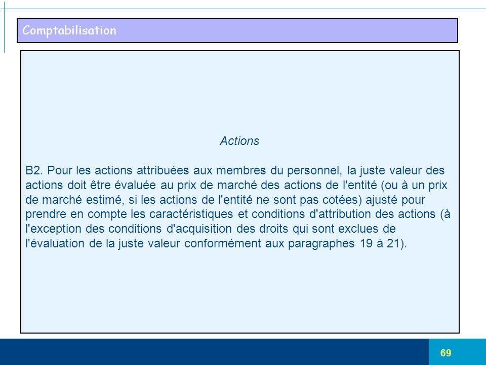 Comptabilisation Actions. B2. Pour les actions attribuées aux membres du personnel, la juste valeur des.