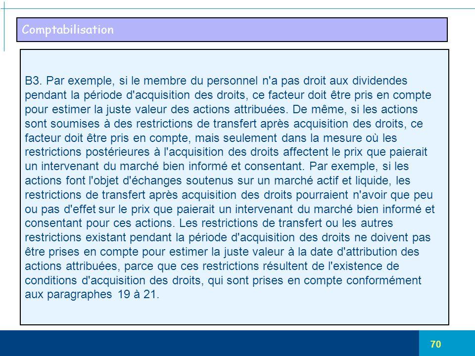 Comptabilisation B3. Par exemple, si le membre du personnel n a pas droit aux dividendes.