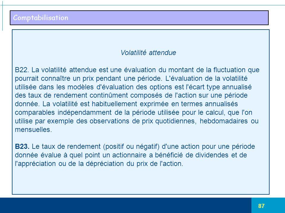 Comptabilisation Volatilité attendue. B22. La volatilité attendue est une évaluation du montant de la fluctuation que.