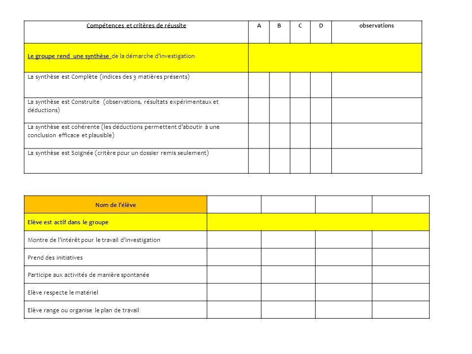 Compétences et critères de réussite