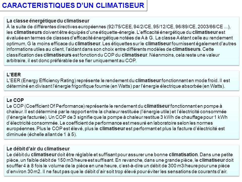 CARACTERISTIQUES D'UN CLIMATISEUR