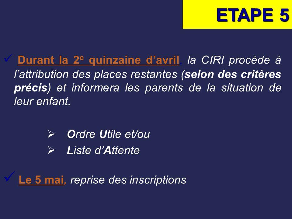 ETAPE 5 Le 5 mai, reprise des inscriptions