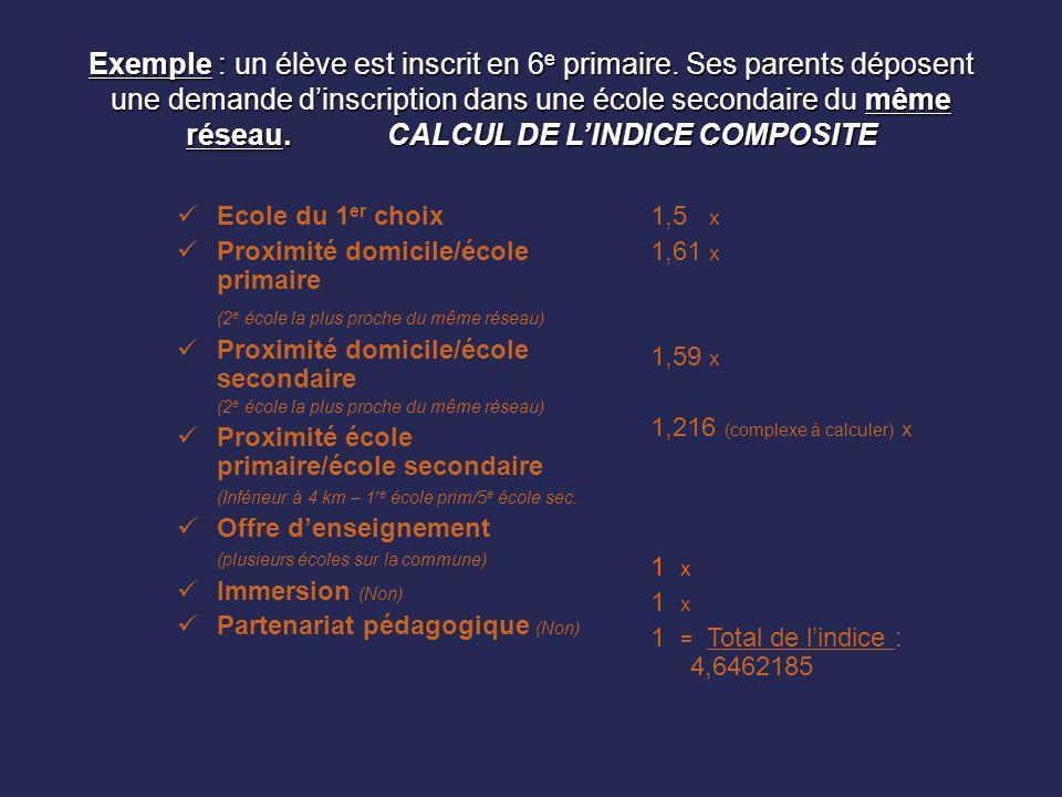 Exemple : un élève est inscrit en 6e primaire
