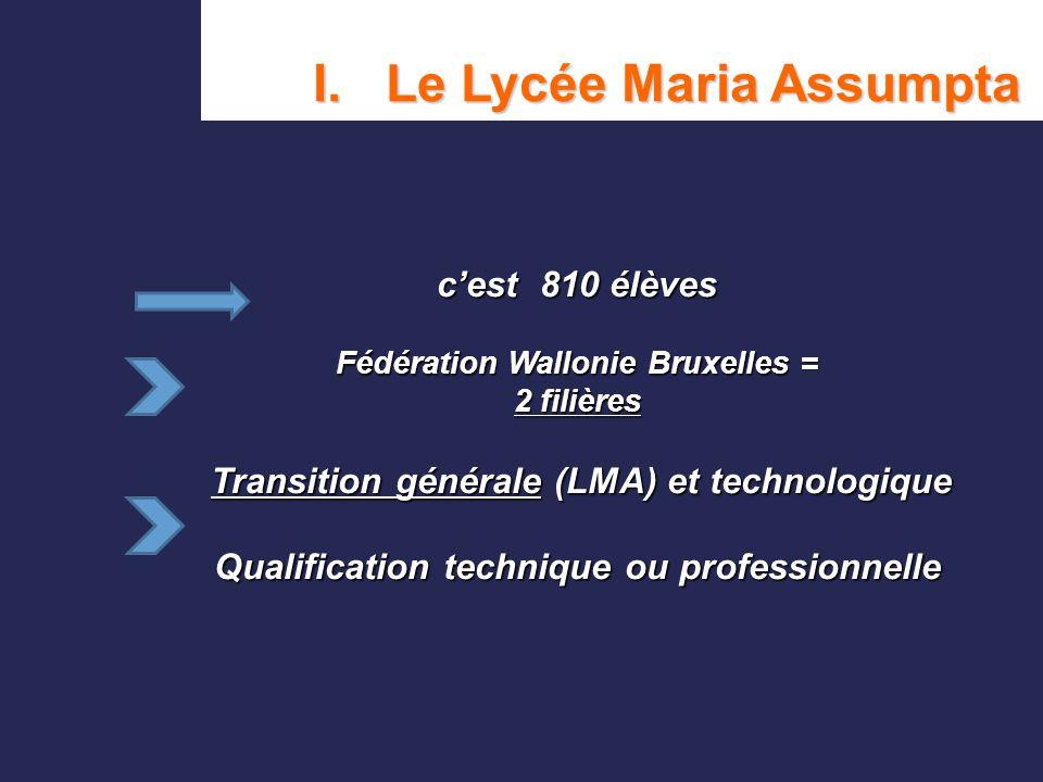 I. Le Lycée Maria Assumpta