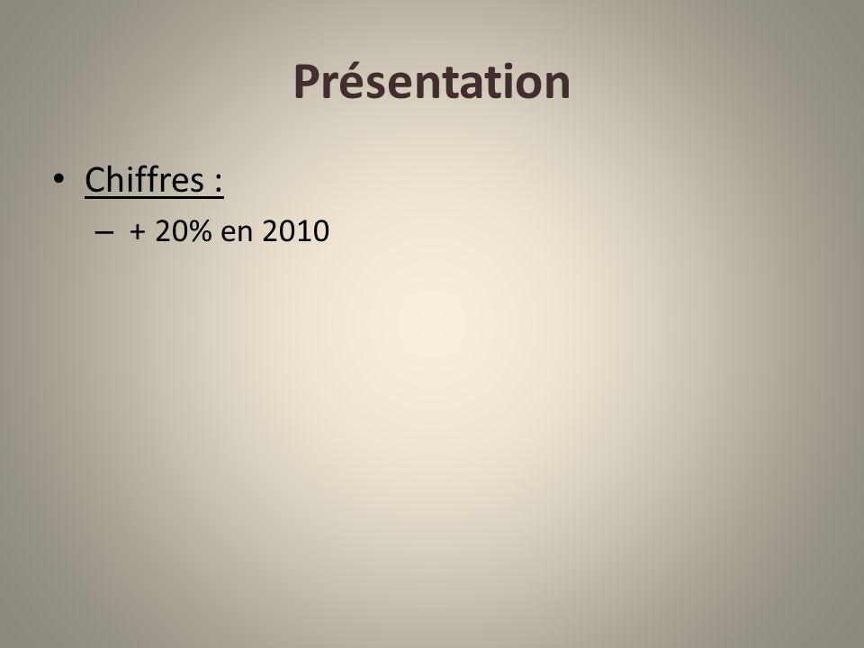 Présentation Chiffres : + 20% en 2010