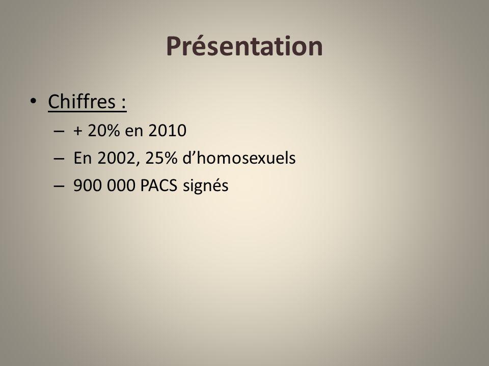 Présentation Chiffres : + 20% en 2010 En 2002, 25% d'homosexuels