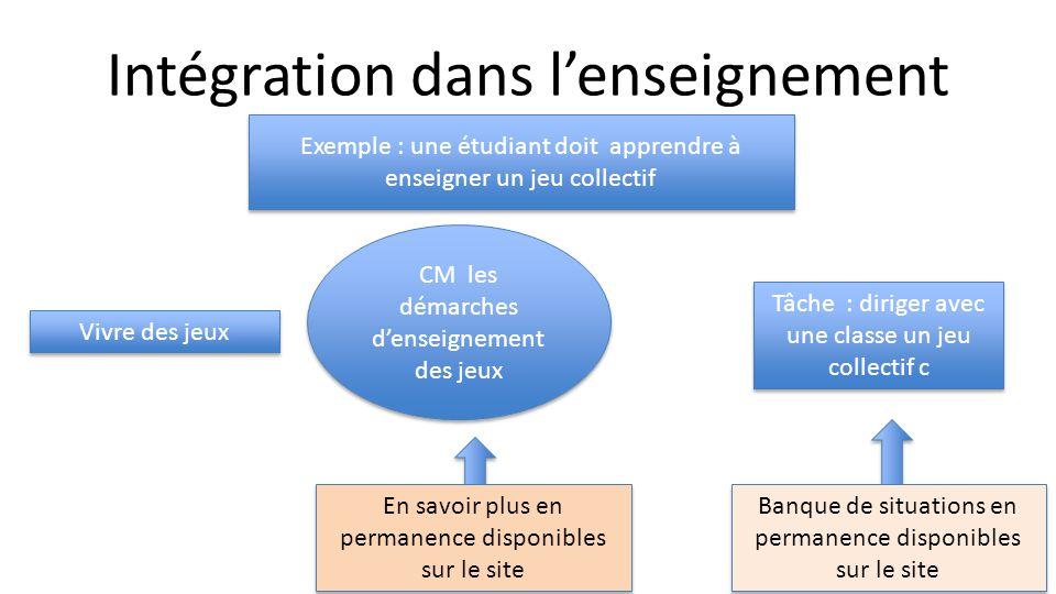 Intégration dans l'enseignement